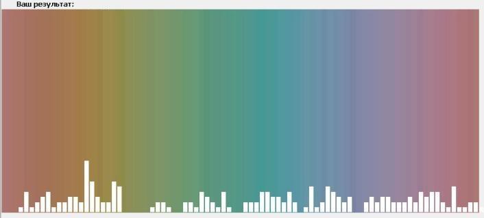 Тесты  - Страница 5 Color_rezult